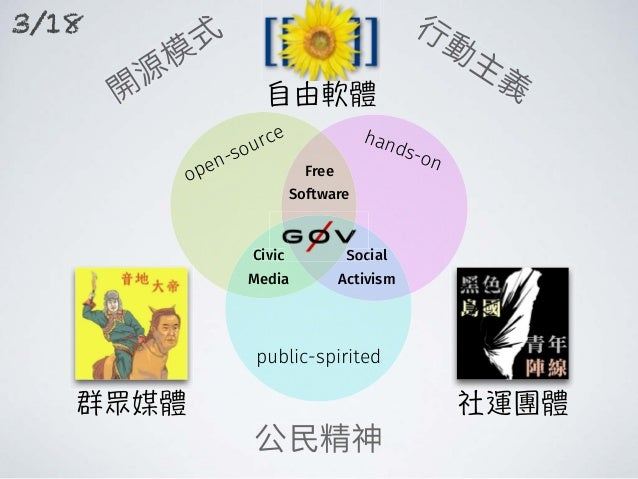 Sunflower Movement: Collaboration in Digital Spaces