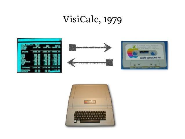 + Wikipedia, 2001 Creative Commons