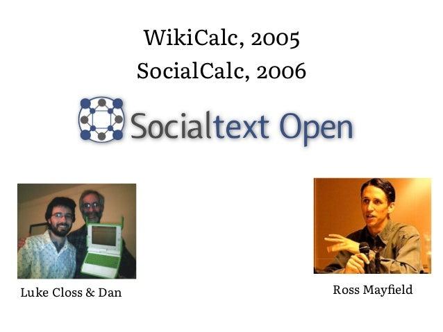 HackPad, 2012EtherPad, 2008