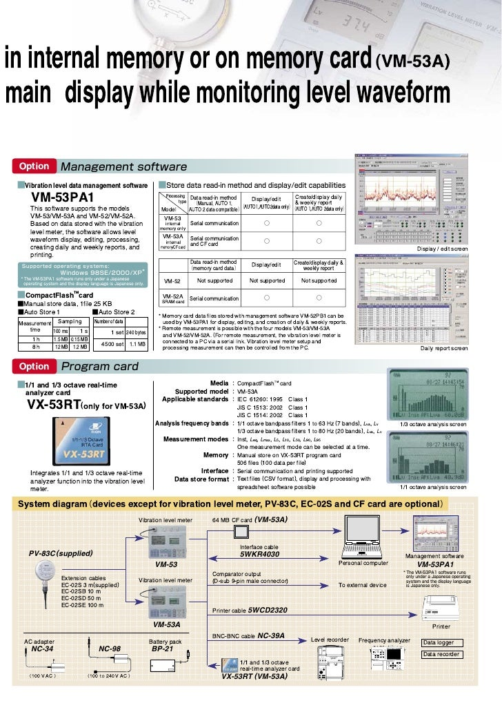 in internal memory or on memory card (VM-53A) main display while monitoring level waveform  Option    Vibration level data...