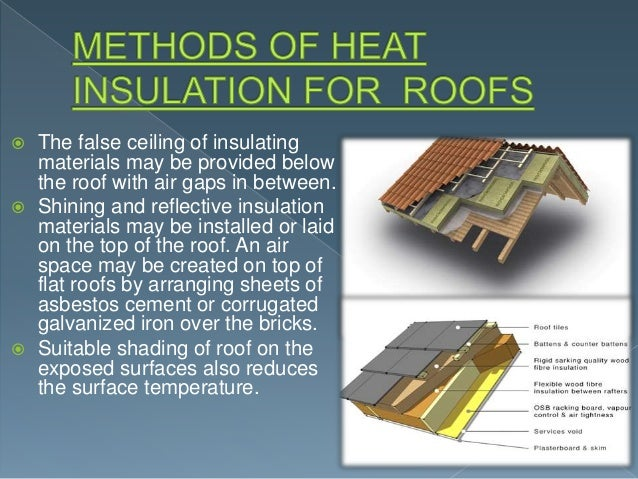 Materials And Usage Of Treatment For Thermal Insulation