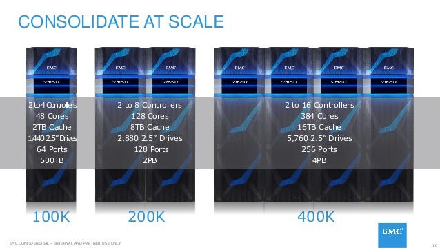 EMC Vmax3 tech-deck deep dive