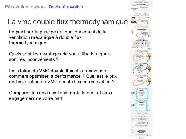 Vmc double flux thermodynamique for Prix vmc double flux
