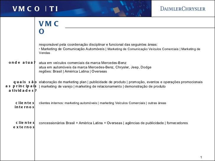 VMCO onde atua? <ul><li>responsável pela coordenação disciplinar e funcional das seguintes áreas: </li></ul><ul><li>Market...