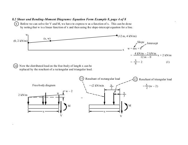 Shear and bending moments 47 82 shear and bending moment diagrams equation form example ccuart Images