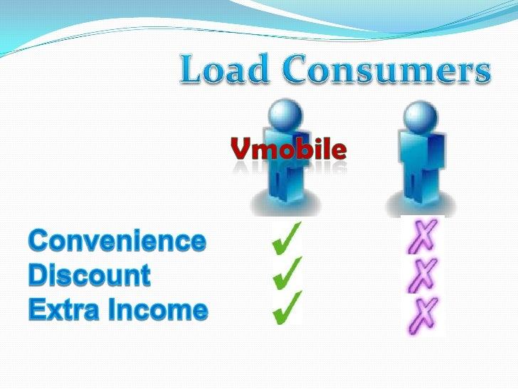 Vmobile Loadextreme, Vmobile Dealership, Vmobile to all network