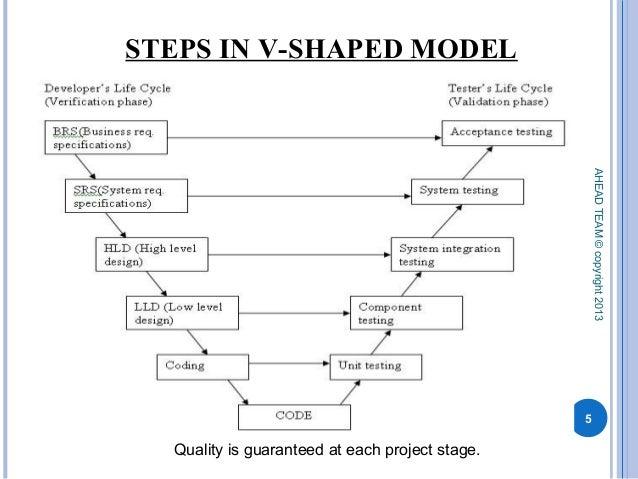 V model final ccuart Choice Image