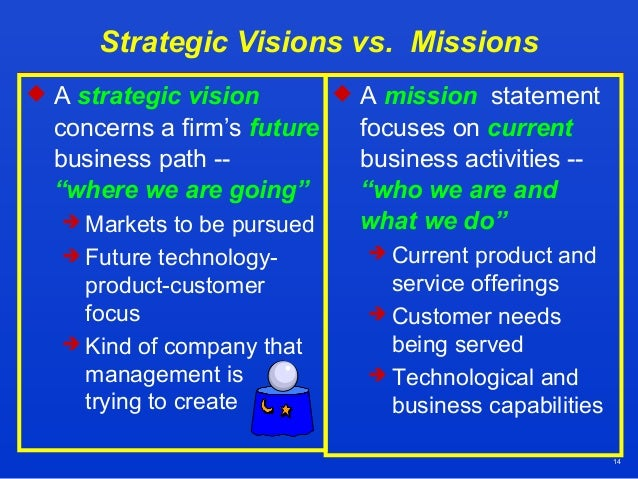 Vision Mission Oral Report
