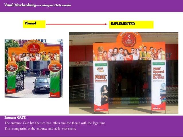 Retail In Store Communication Visual Merchandizing