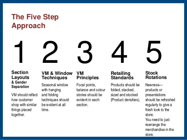 staff training manual user guide manual that easy to read u2022 rh sibere co Target Cashier Apple Genius