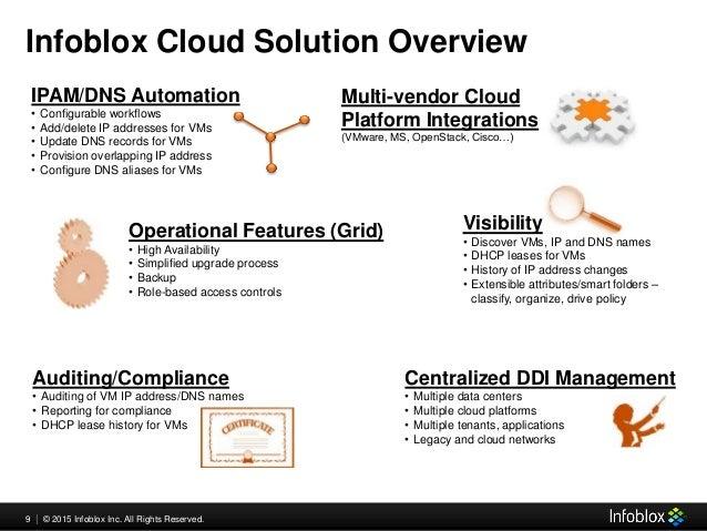 Infoblox Network Insight Configuration