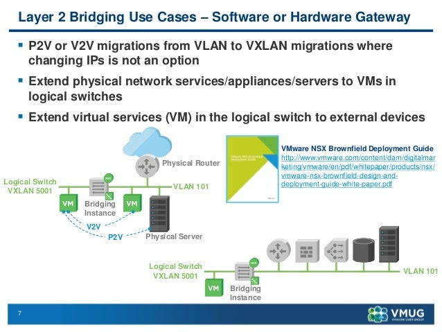 VMware NSX and Arista L2 Hardware VTEP Gateway Integration