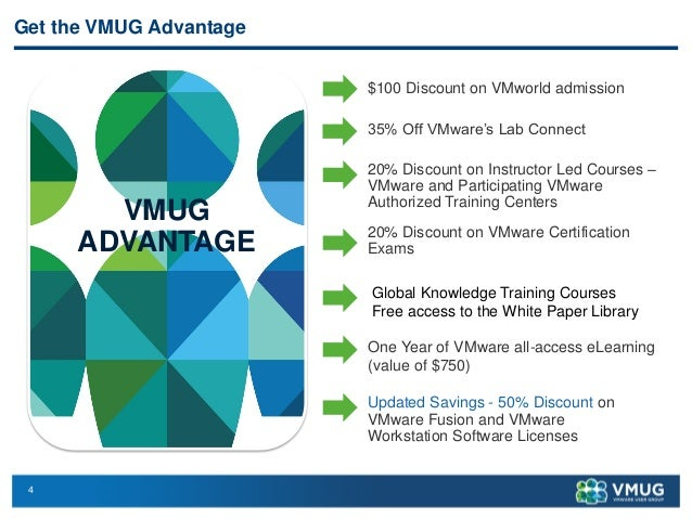 4 Get the VMUG Advantage VMUG ADVANTAGE 20% Discount on Instructor Led Courses – VMware and Participating VMware Authorize...