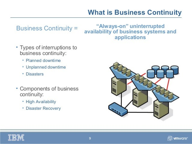 explain the links between business continuity system availability and disaster recovery Explain the links between business continuity, system availability, and disaster recovery note: currently, regular priority times are 3-5 days log in to upload.