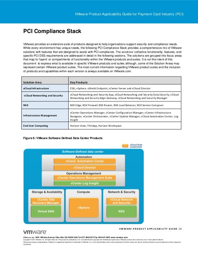VMware Product Applicability Guide for PCI DSS v3