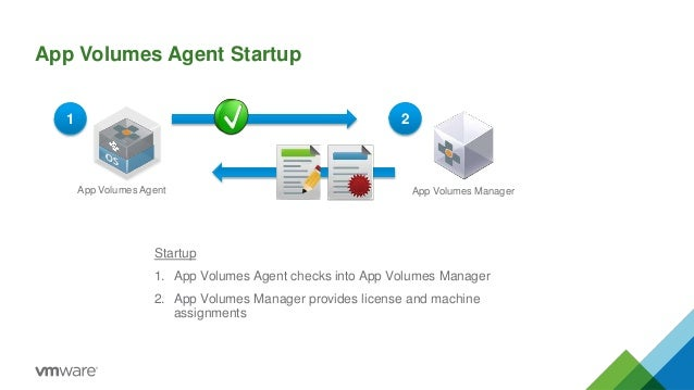 Vmware app volumes troubleshooting app ccuart Image collections