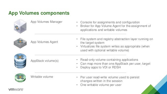 Vmware app volumes troubleshooting app volumes components ccuart Choice Image