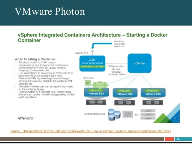 Vmware Night Container And Virtualization