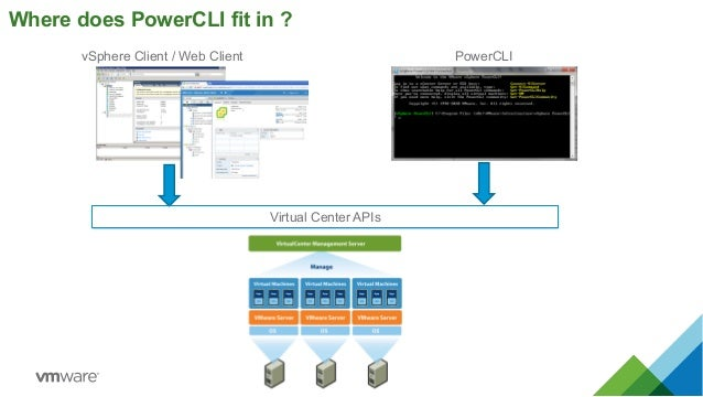 VMware Automation, PowerCLI presented at the Northern