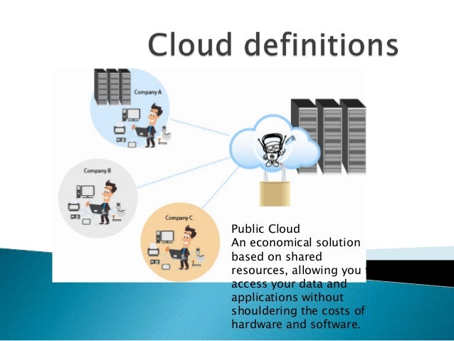 Public Cloud An economical solution based on shared resources, allowing you to access your data and applications without s...