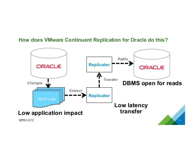 New Vmware Continuent 5 0 A Powerful And Cost Efficient