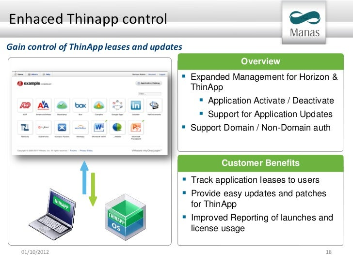 vmware thinapp enterprise