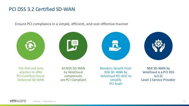 Inteligentní řízení WAN konektivity