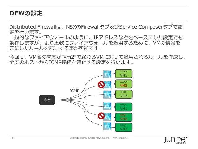 141 Copyright © 2016 Juniper Networks, Inc. www.juniper.net DFWの設定 Distributed Firewallは、NSXのFirewallタブ及びService Composerタ...