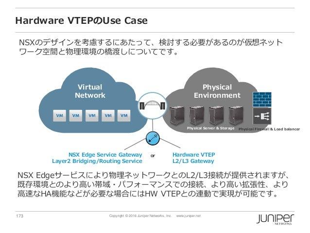 173 Copyright © 2016 Juniper Networks, Inc. www.juniper.net Hardware VTEPのUse Case NSXのデザインを考慮するにあたって、検討する必要があるのが仮想ネット ワーク...