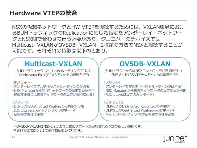175 Copyright © 2016 Juniper Networks, Inc. www.juniper.net Hardware VTEPの統合 NSXの仮想ネットワークとHW VTEPを接続するためには、VXLAN環境におけ るBUM...