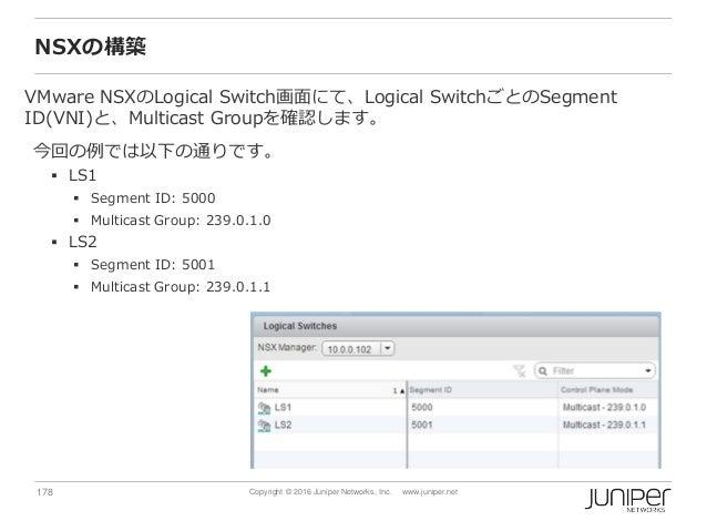 178 Copyright © 2016 Juniper Networks, Inc. www.juniper.net NSXの構築 VMware NSXのLogical Switch画面にて、Logical SwitchごとのSegment ...