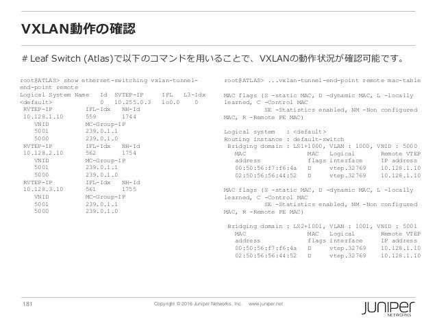 181 Copyright © 2016 Juniper Networks, Inc. www.juniper.net VXLAN動作の確認 #Leaf Switch (Atlas)で以下のコマンドを用いることで、VXLANの動作状況が確認可能...