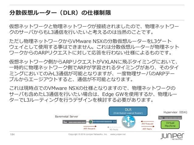 184 Copyright © 2016 Juniper Networks, Inc. www.juniper.net 分散仮想ルーター(DLR)の仕様制限 仮想ネットワークと物理ネットワークが接続されましたので、物理ネットワー クのサーバから...