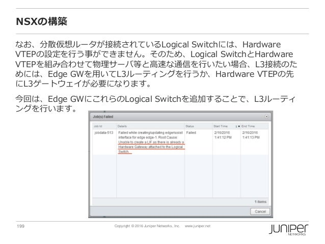 199 Copyright © 2016 Juniper Networks, Inc. www.juniper.net NSXの構築 なお、分散仮想ルータが接続されているLogical Switchには、Hardware VTEPの設定を行う事...