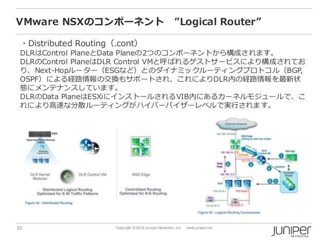 """20 Copyright © 2016 Juniper Networks, Inc. www.juniper.net VMware NSXのコンポーネント """"Logical Router"""" ・Distributed Routing(.cont)..."""