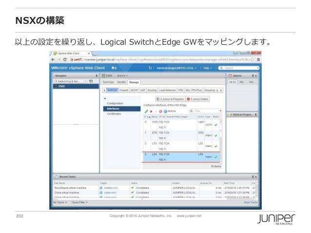 202 Copyright © 2016 Juniper Networks, Inc. www.juniper.net NSXの構築 以上の設定を繰り返し、Logical SwitchとEdge GWをマッピングします。