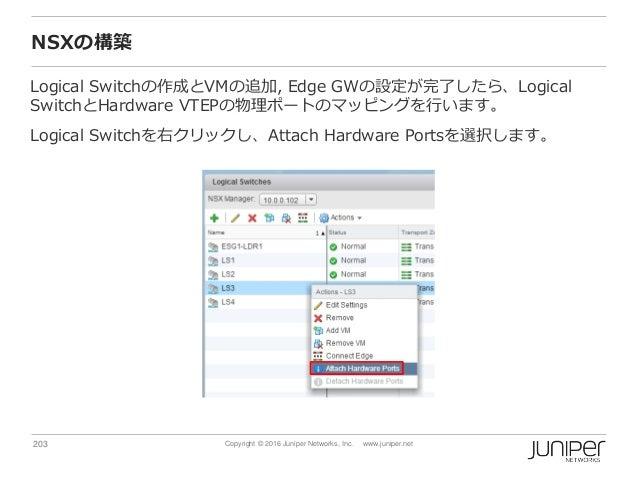 203 Copyright © 2016 Juniper Networks, Inc. www.juniper.net NSXの構築 Logical Switchの作成とVMの追加, Edge GWの設定が完了したら、Logical Switc...