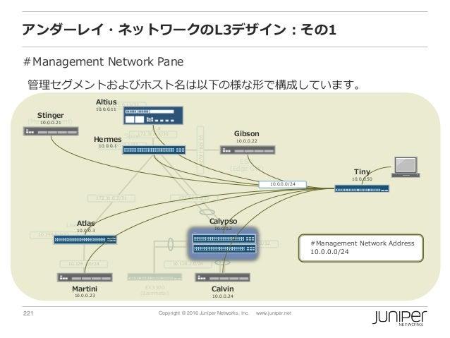 BETTER TOGETHER 〜VMware NSXとJuniperデバイスを繋いでみよう!〜