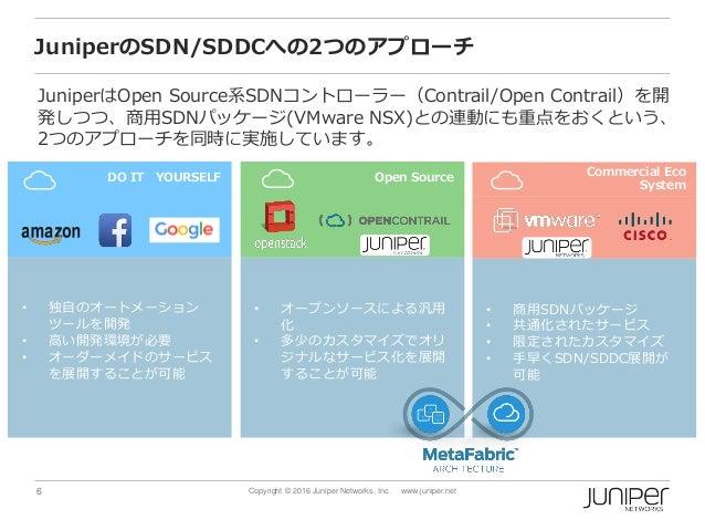 6 Copyright © 2016 Juniper Networks, Inc. www.juniper.net JuniperのSDN/SDDCへの2つのアプローチ Open Source • オープンソースによる汎用 化 • 多少のカスタ...