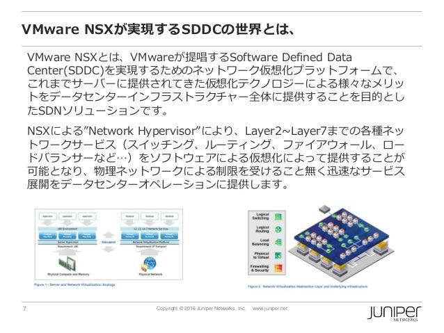 7 Copyright © 2016 Juniper Networks, Inc. www.juniper.net VMware NSXが実現するSDDCの世界とは、 VMware NSXとは、VMwareが提唱するSoftware Defin...