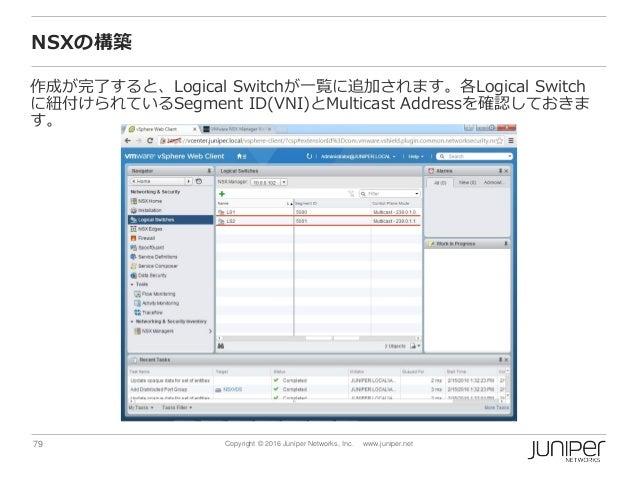 79 Copyright © 2016 Juniper Networks, Inc. www.juniper.net NSXの構築 作成が完了すると、Logical Switchが一覧に追加されます。各Logical Switch に紐付けられ...