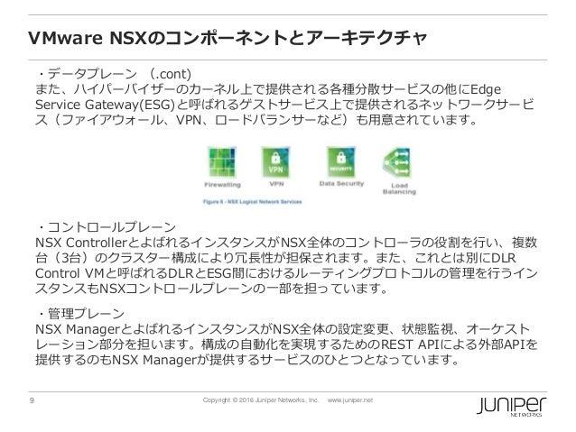 9 Copyright © 2016 Juniper Networks, Inc. www.juniper.net VMware NSXのコンポーネントとアーキテクチャ ・データプレーン (.cont) また、ハイパーバイザーのカーネル上で提供...