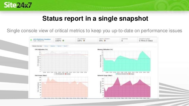 VMware Monitoring - Discover And Monitor Your Virtual