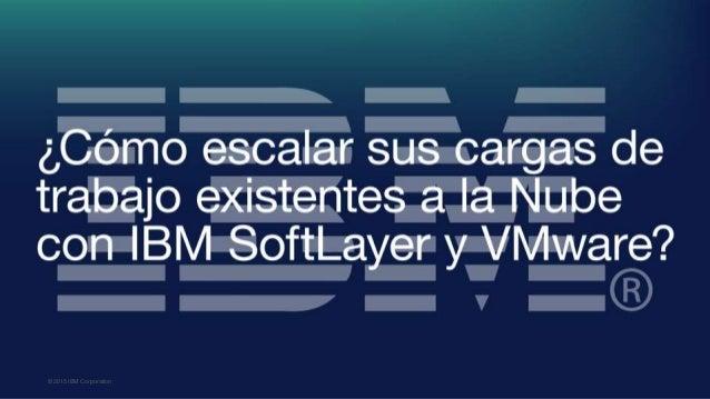 © 2015 IBM Corporation