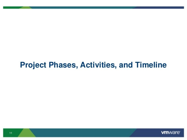 11 Project Phases, Activities, and Timeline