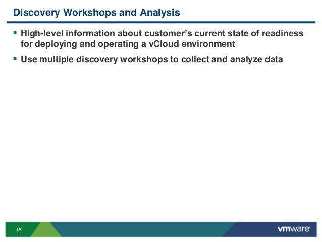 15 Discovery Workshops and Analysis  High-level information about customer's current state of readiness for deploying and...