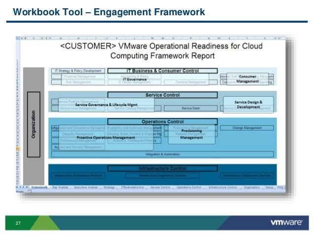 27 Workbook Tool – Engagement Framework