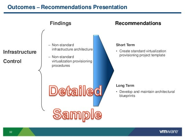 32 Infrastructure Control RecommendationsFindings – Non-standard infrastructure architecture – Non-standard virtualization...