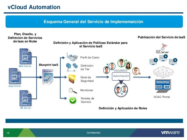 Vmware ventaja competitiva application release automation 15 malvernweather Image collections