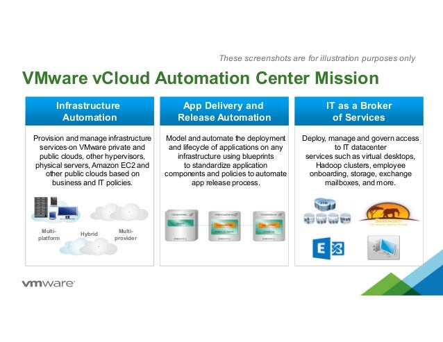 VMware Ready vRealize Automation Program